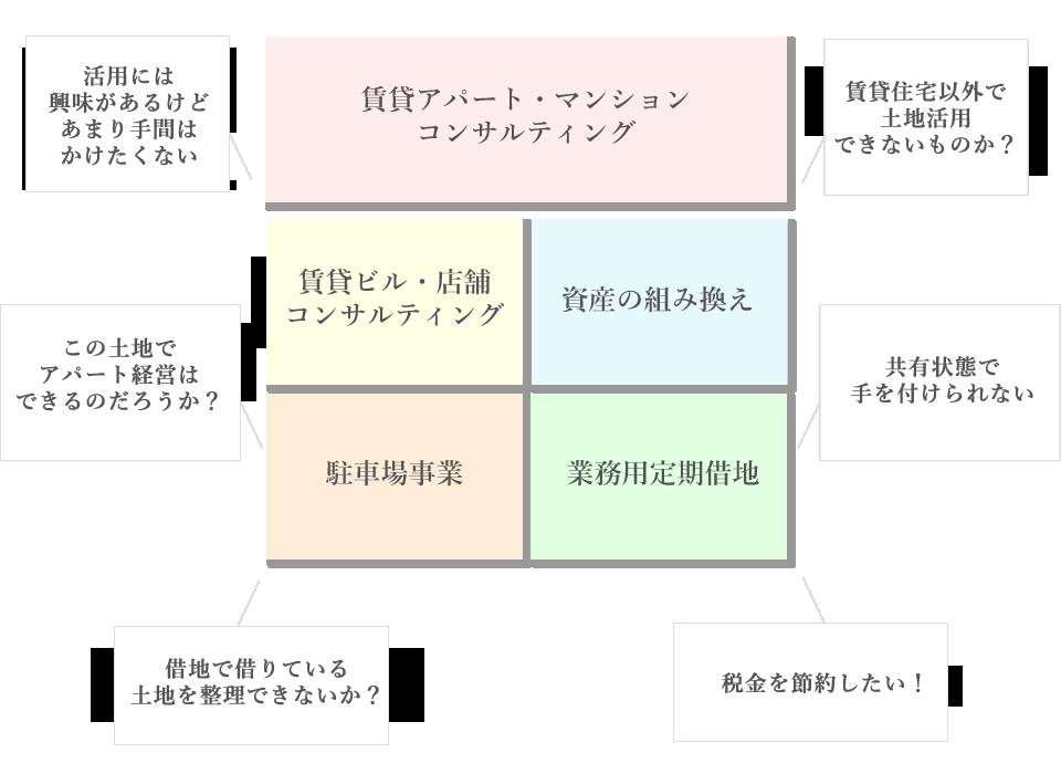 shisan04